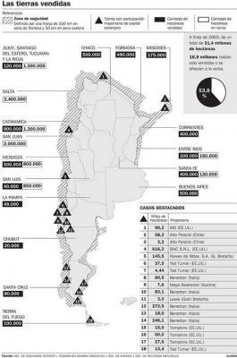 EXTRANJERIZACION DE LA TIERRA