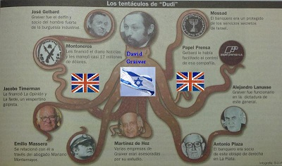 LA SUBVERSION Y EL MOSSAD